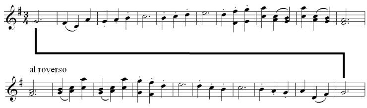 Haydn's Symphony No. 47