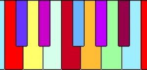 Scriabin's Color Piano Keys