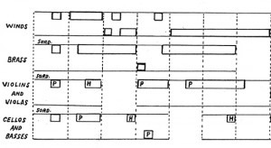Morton Feldman's graphic notation