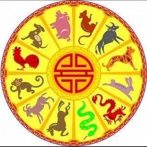 Chinese Zodiac Credit: https://s-media-cache-ak0.pinimg.com