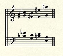 The Theme of Chords