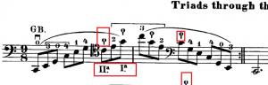 Thumb notation