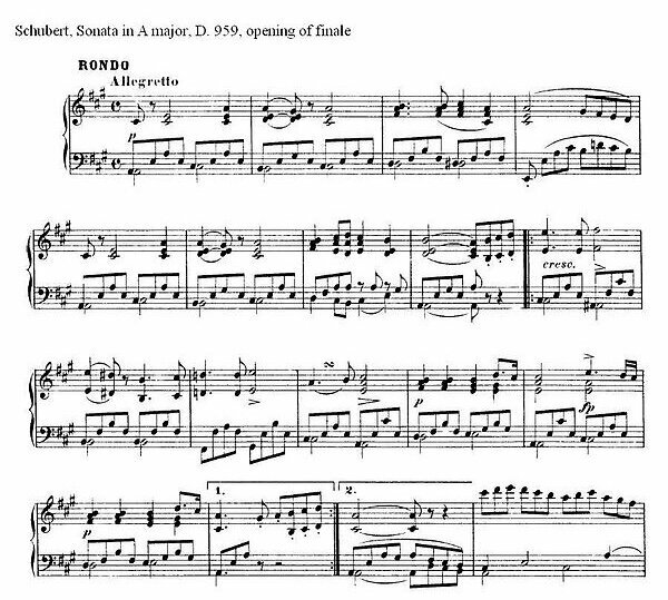 Alberti bass in the opening of Schubert's Piano Sonata in A, D. 959, finale