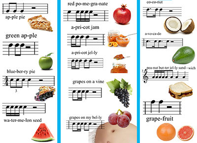 Always Wanted to Learn How to Read Musical Rhythms? Some Fun Hints