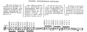 From Master School of Virtuoso Piano Playing, Volume 1, Dover Edition