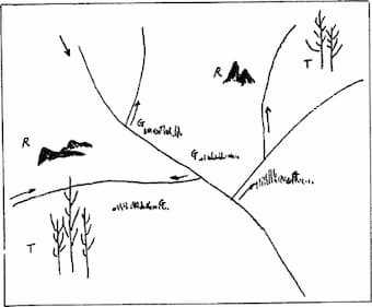 Takemitsu's sketch showing the composition structure of his Arc For Piano And Orchestra