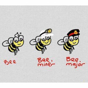 How to distinguish B minor and B major?