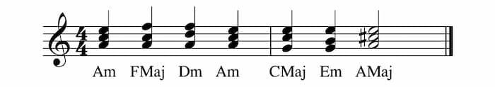 Picardy Third chord progression